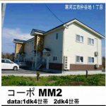 コーポM・MⅡ 201 敷金0円・保証不要プランあり
